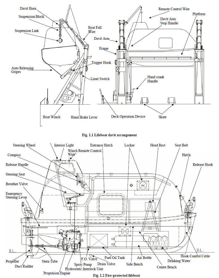lifeboat Structure
