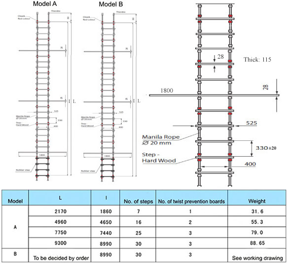 9m pilot ladder specification