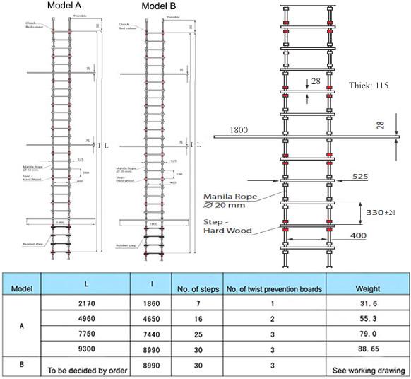 9m pilot ladder specification
